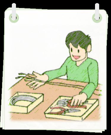 学習 指導 要領 図工