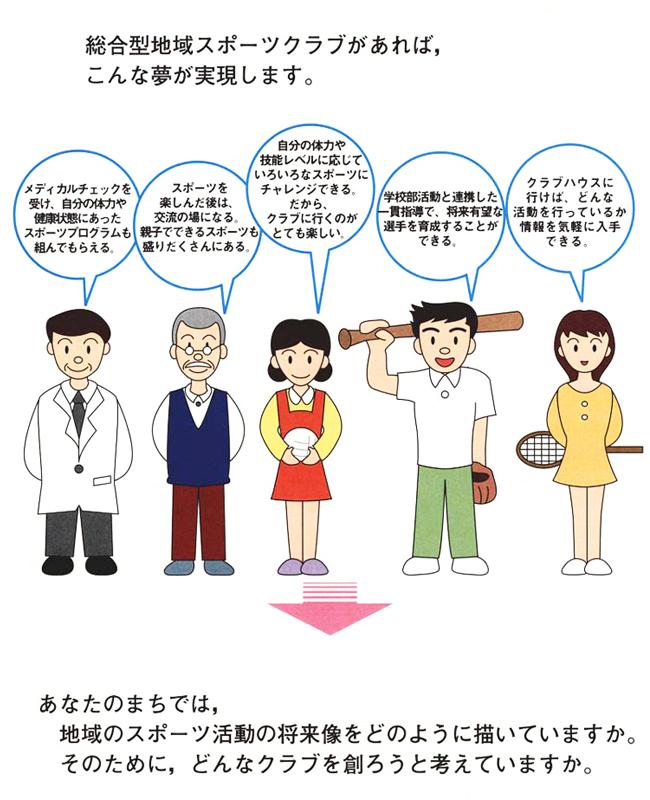 総合型クラブ創設ガイド -