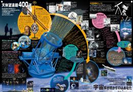 天体望遠鏡400年